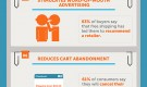 Top 10 Reasons to Offer Free Shipping to Your Customers (Infographic)