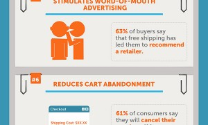 freeshipping-infographic-optimized