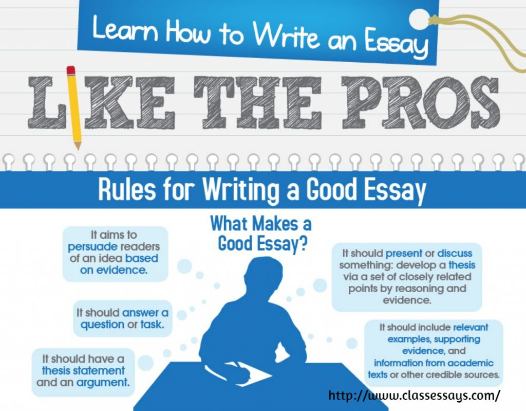 how we learn essay Your college application essay gives you a chance to show admission officers who you really are beyond grades and test scores learn about crafting an effective essay.
