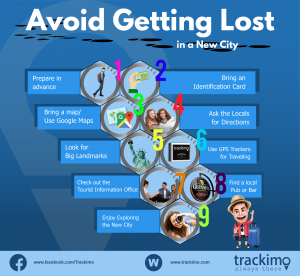 Avoid Getting Lost in a New City
