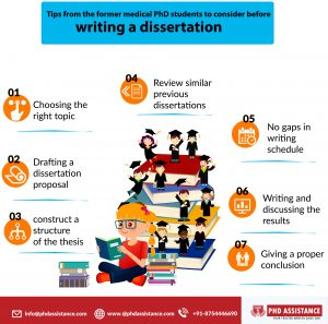 Tips from the former medical PhD students to consider before writing a dissertation