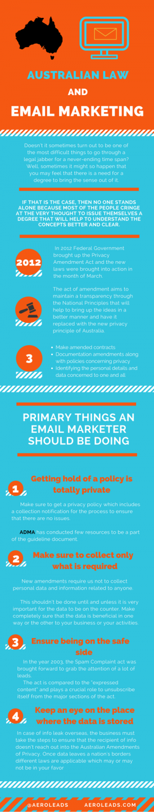 Australian Law of Email Marketing