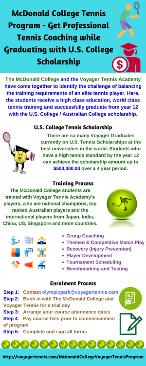McDonald College Tennis Program – Get Professional Tennis Coaching while Graduating with U.S. College Scholarship