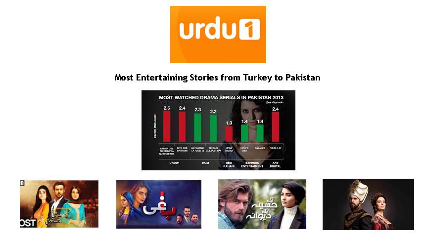 Most Entertainment Storise From Turkey To Pakistan