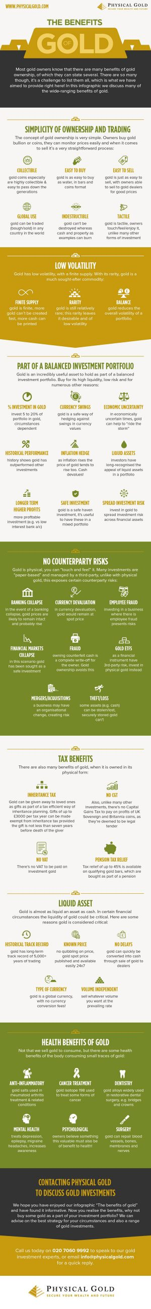 Owning gold, a list of benefits – infographic from Physical Gold
