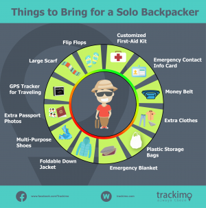 Things to Bring for a Solo Backpacker
