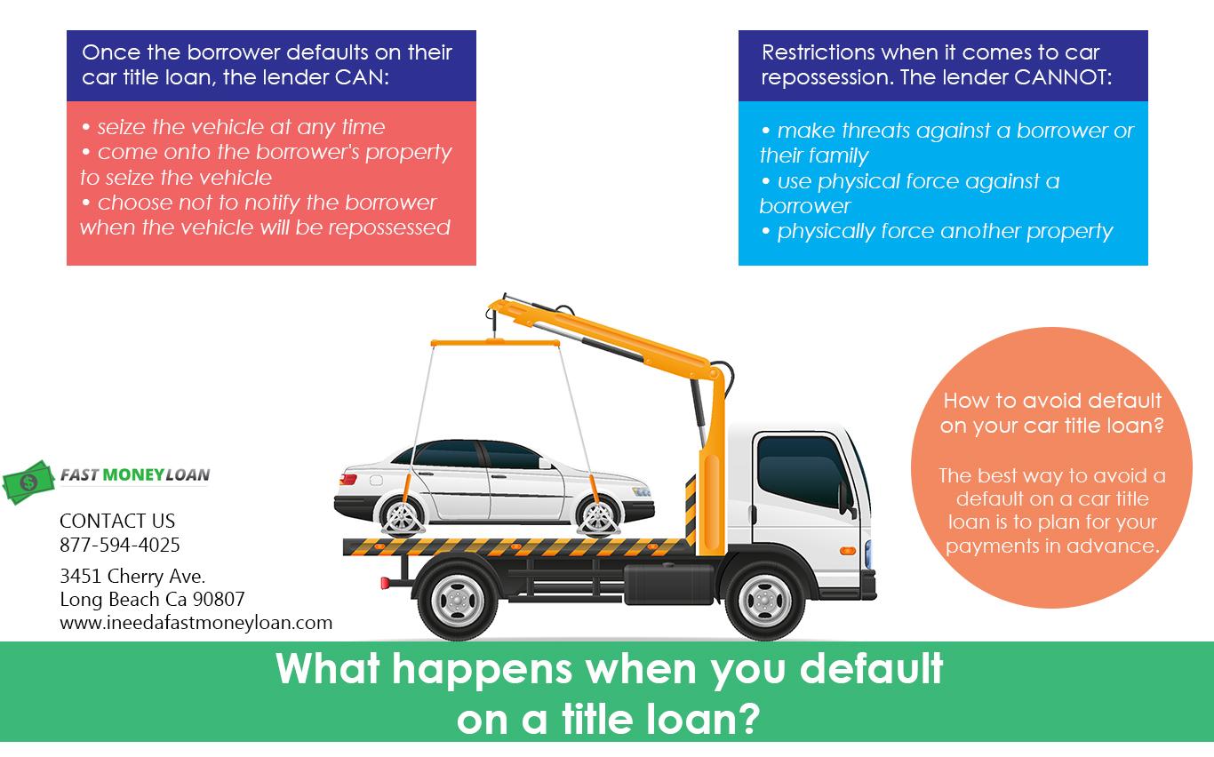 Cash stop loans dubbo picture 3