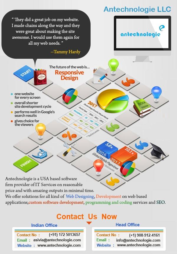 Ranking Of Best Web Development Company In Edison Nj Infographicas