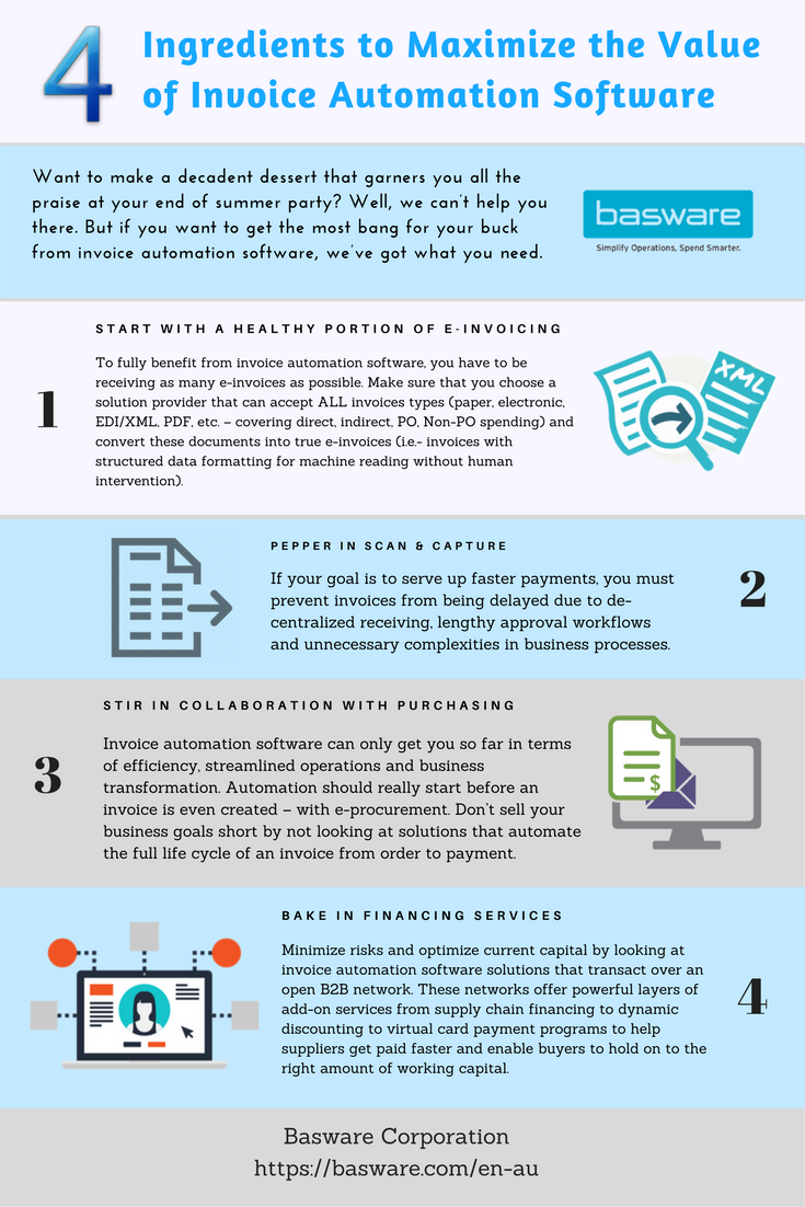 Ingredients To Maximize The Value Of Invoice Automation Software - Invoice automation software