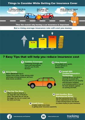 Tips on Lowering Your Car Insurance