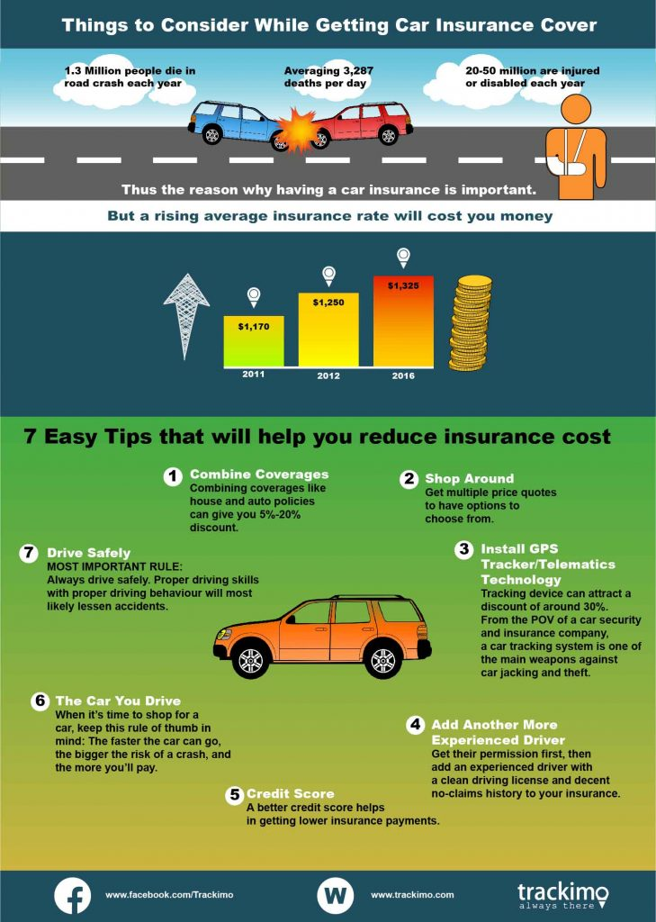 Tips on Lowering Your Car Insurance - Infographicas