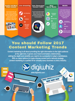 You Should Follw 2017 Content Marketing Trends