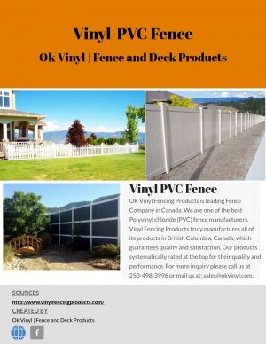 Vinyl Fencing Products – PVC Fence