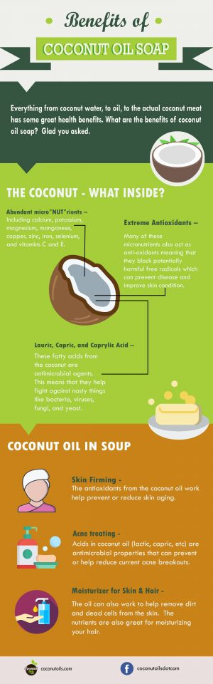 The Top 5 Reasons to Use Coconut Oil Soap For Your Body