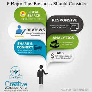 Major Tips for Business to Mull Over