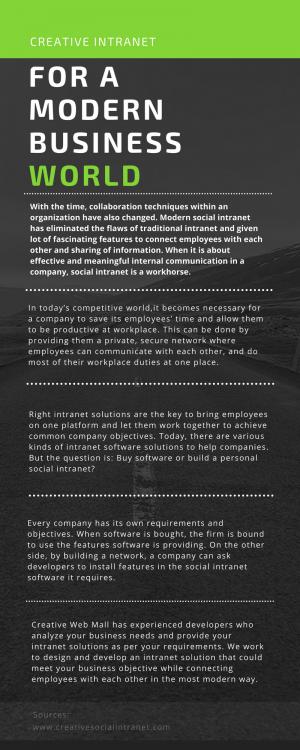 Creative Intranet – For a Modern Business World