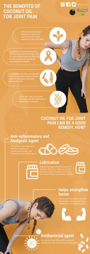 Why Coconut Oil Can Help With Joint Pain and Aches