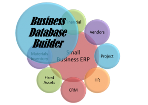 Business Mailing Databases
